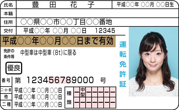 Đổi bằng lái xe máy Việt Nam sang bằng lái Nhật Bản như thế nào ?