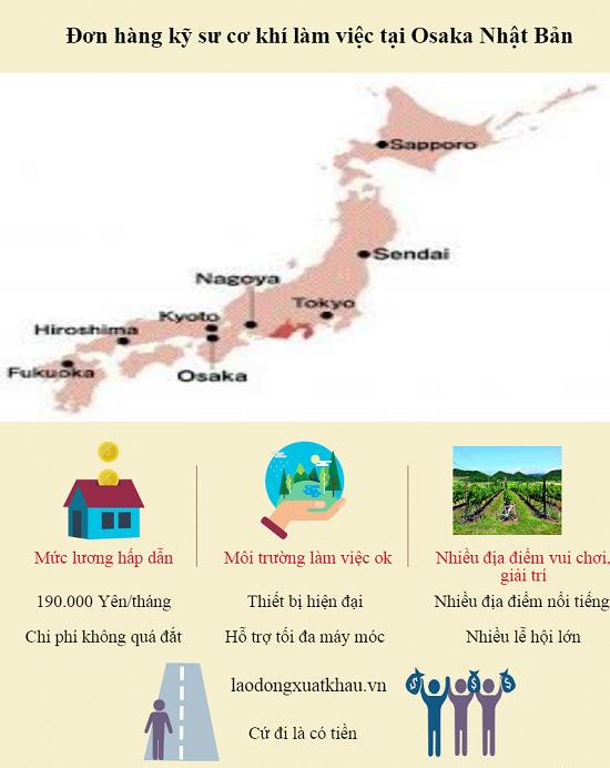 Đơn hàng Kỹ sư cơ khí làm việc tại Osaka Nhật Bản cần tuyển 6 Nam