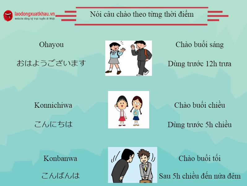 Dễ ợt với 4 cách giới thiệu bản thân bằng tiếng Nhật