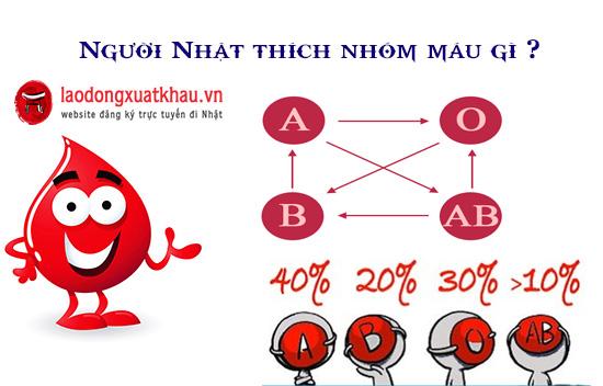 Người Nhật thích nhóm máu gì? Khi tham gia XKLĐ Nhật Bản nhóm máu nào dễ trúng tuyển Nhất
