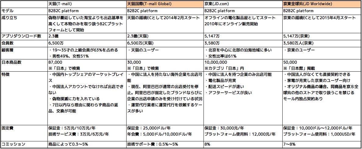 Chi phí đi xuất khẩu lao động tại Nhật Bản năm 2017