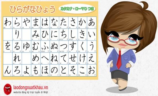 Bảng chữ cái tiếng Nhật và bí quyết học thuộc chỉ sau 3 ngày